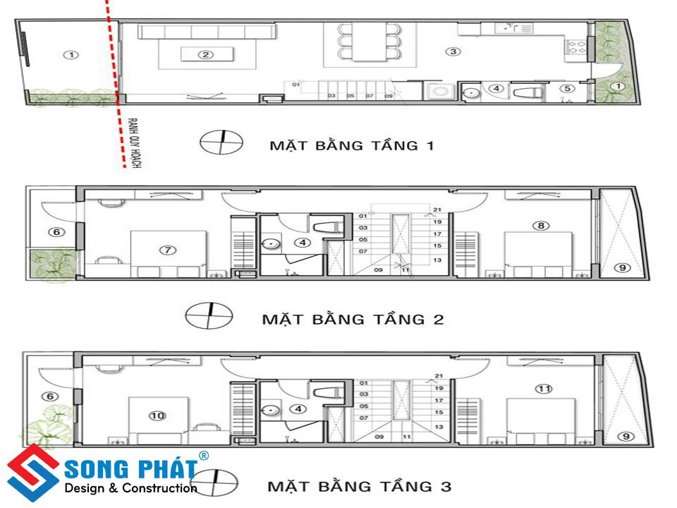 phan-chia-cong-nang-2
