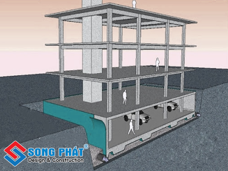 Phối cảnh 3d móng bè áp dụng trong xây tầng hầm
